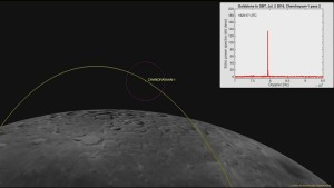 NASA has Discovered Chandrayaan-1, Lost in July 2016