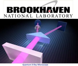 Brookhaven National Laboratory to build a Quantum-Enhanced X-Ray Microscope at the NSLS-II